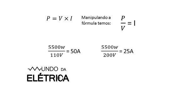 Fórmula da potência elétrica