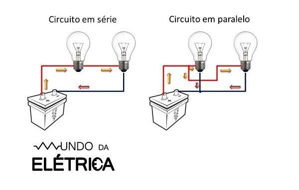 Circuito Eletrico : O que é um circuito elétrico mundo da elétrica