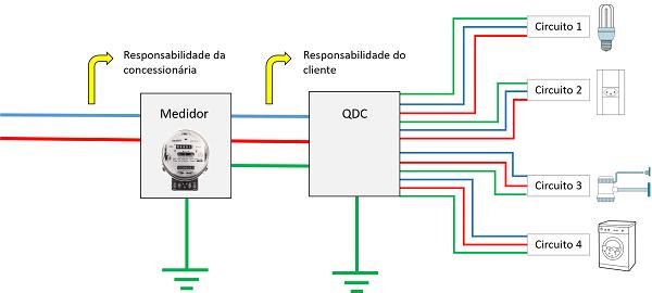Circuito  lificador Audio Estereo Ci Lm386 in addition 311460116857 moreover Divisao De Circuitos Residenciais Dicas E Regras furthermore Repair And Service Manuals likewise 90711. on 110 from 220 circuit