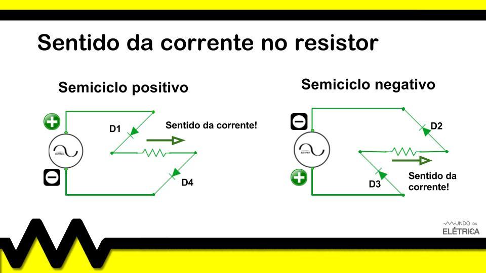 How does the rectifier bridge work?