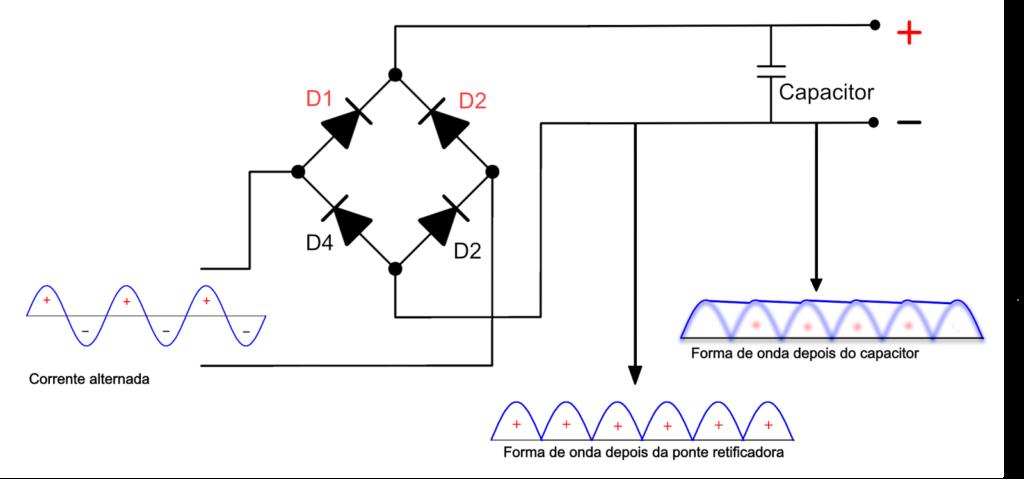 Circuito Retificador : Diodo retificador o que é pra serve mundo da elétrica