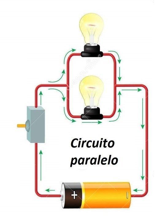 Circuito eletrico resistencia
