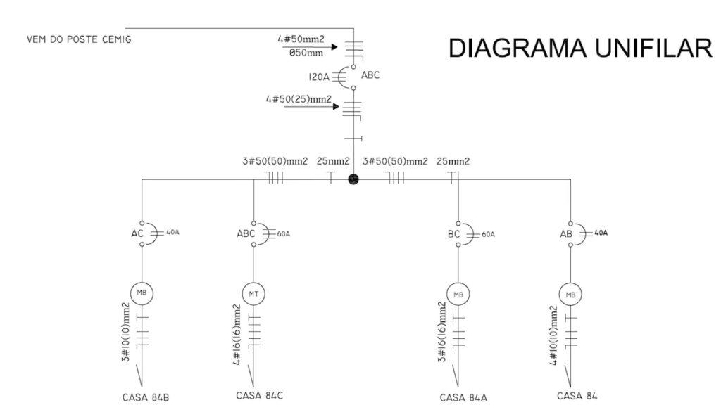 49b487e63fc Padrão de entrada bifásico e trifásico na mesma instalação pode