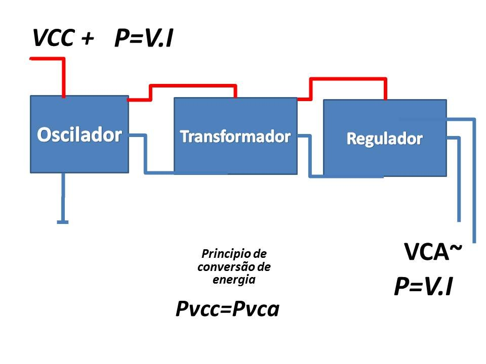 Example of a DC to AC current inverter circuit