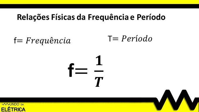 Frequencia e periodo de uma onda