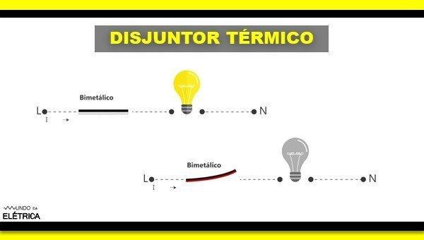Single-phase circuit breaker, two-phase circuit breaker and three-phase circuit breaker!